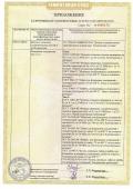 Сертификат ТС ТР 032/2013 на фланцы, заглушки, крепеж. Приложение №2